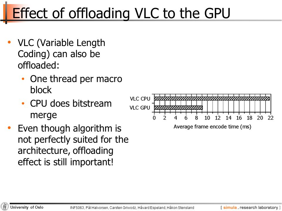 INF5063, Pål Halvorsen, Carsten Griwodz, Håvard Espeland, Håkon Stensland University of Oslo Effect of offloading VLC to the GPU VLC (Variable Length Coding) can also be offloaded: One thread per macro block CPU does bitstream merge Even though algorithm is not perfectly suited for the architecture, offloading effect is still important!
