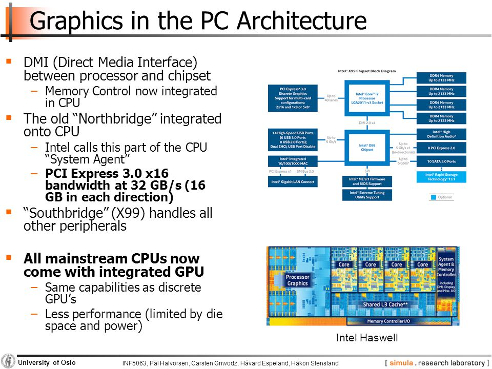 INF5063, Pål Halvorsen, Carsten Griwodz, Håvard Espeland, Håkon Stensland University of Oslo Graphics in the PC Architecture  DMI (Direct Media Interface) between processor and chipset −Memory Control now integrated in CPU  The old Northbridge integrated onto CPU −Intel calls this part of the CPU System Agent −PCI Express 3.0 x16 bandwidth at 32 GB/s (16 GB in each direction)  Southbridge (X99) handles all other peripherals  All mainstream CPUs now come with integrated GPU −Same capabilities as discrete GPU's −Less performance (limited by die space and power) Intel Haswell