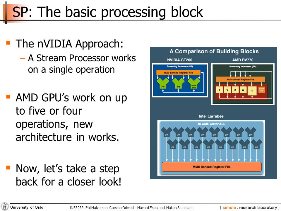 INF5063, Pål Halvorsen, Carsten Griwodz, Håvard Espeland, Håkon Stensland University of Oslo SP: The basic processing block  The nVIDIA Approach: −A Stream Processor works on a single operation  AMD GPU's work on up to five or four operations, new architecture in works.