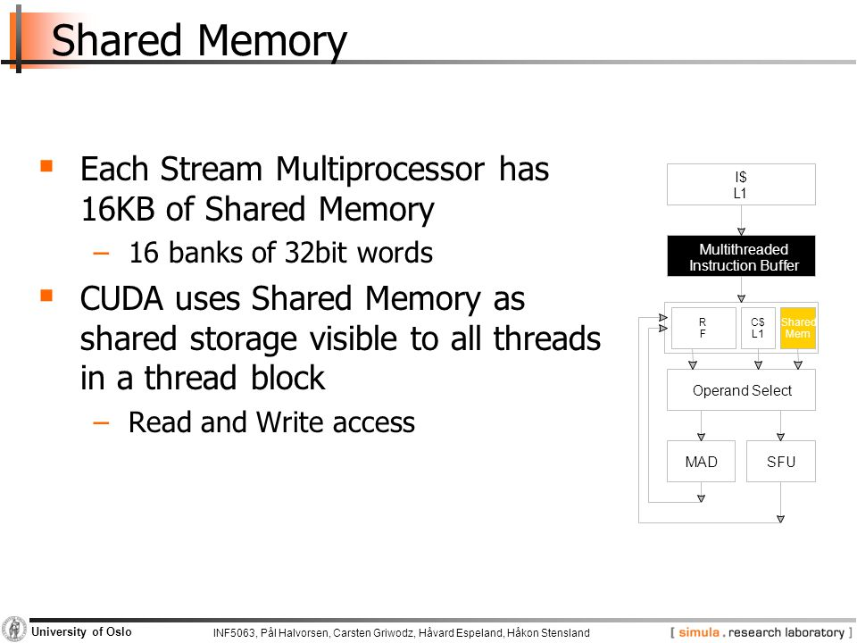 INF5063, Pål Halvorsen, Carsten Griwodz, Håvard Espeland, Håkon Stensland University of Oslo Shared Memory  Each Stream Multiprocessor has 16KB of Shared Memory −16 banks of 32bit words  CUDA uses Shared Memory as shared storage visible to all threads in a thread block −Read and Write access I$ L1 Multithreaded Instruction Buffer R F C$ L1 Shared Mem Operand Select MADSFU
