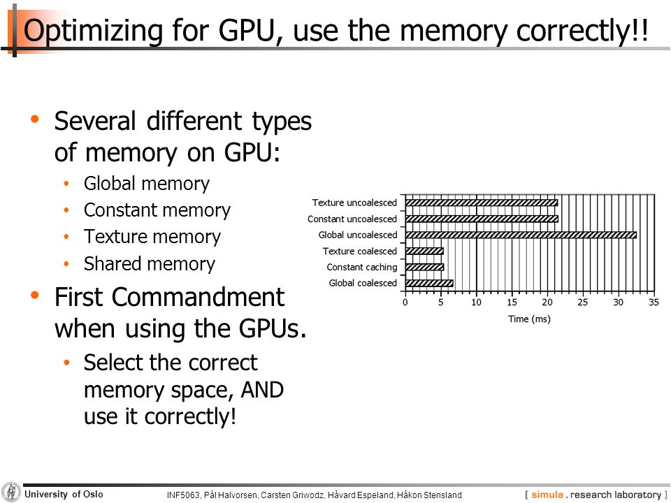 INF5063, Pål Halvorsen, Carsten Griwodz, Håvard Espeland, Håkon Stensland University of Oslo Optimizing for GPU, use the memory correctly!.