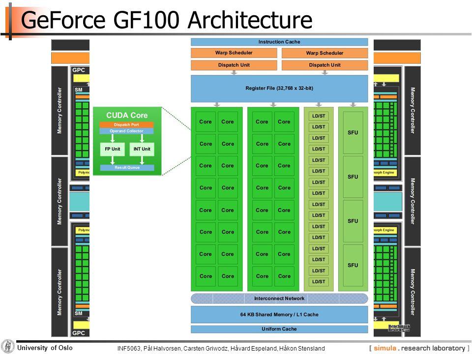 INF5063, Pål Halvorsen, Carsten Griwodz, Håvard Espeland, Håkon Stensland University of Oslo GeForce GF100 Architecture