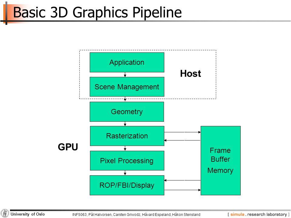 INF5063, Pål Halvorsen, Carsten Griwodz, Håvard Espeland, Håkon Stensland University of Oslo Optimizing for GPU, use the memory correctly!.