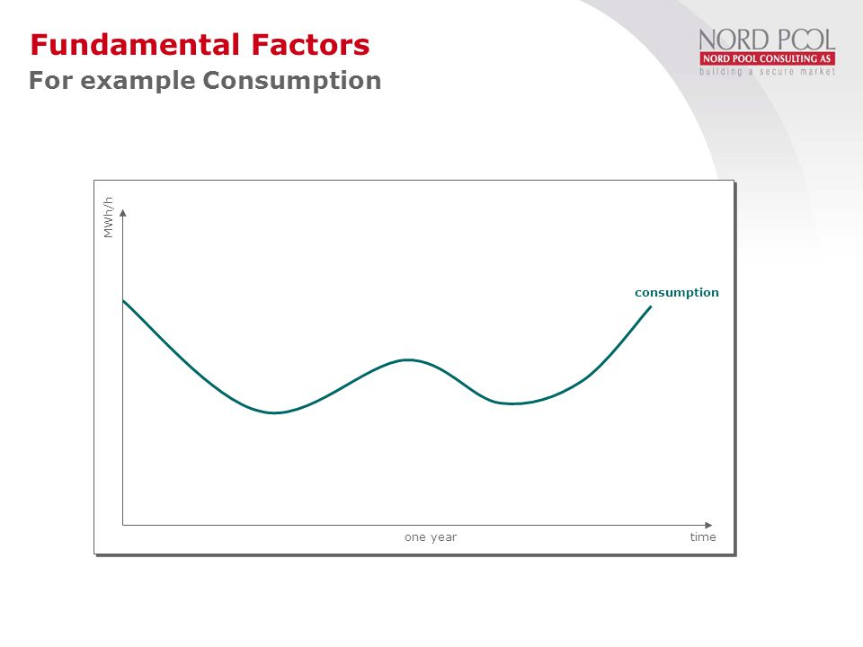 short run marginal cost installed capacity hydro wind nuclear coal gas oil diesel low consumption high consumption Marginal Generation Costs Load Scenarios