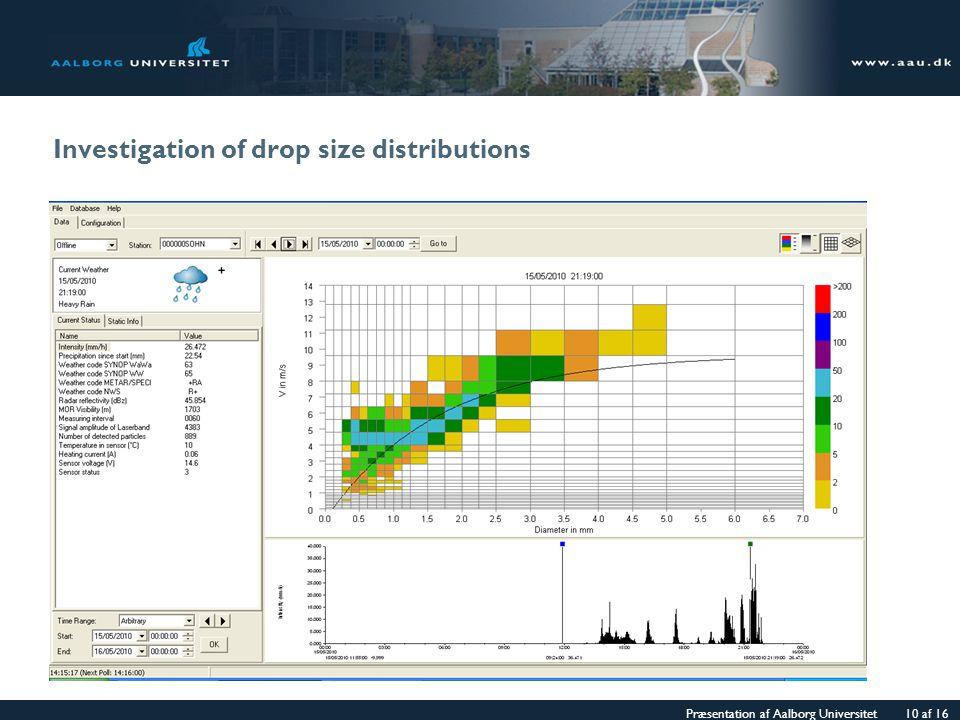 Præsentation af Aalborg Universitet 10 af 16 Investigation of drop size distributions