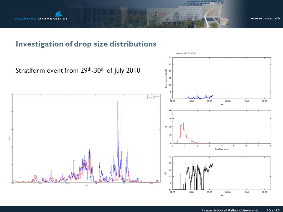 Præsentation af Aalborg Universitet 15 af 16 Investigation of drop size distributions Stratiform event from 29 th -30 th of July 2010