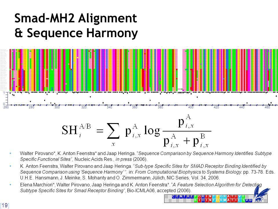 [19] CENTRFORINTEGRATIVE BIOINFORMATICSVU E Smad-MH2 Alignment & Sequence Harmony Walter Pirovano*, K.