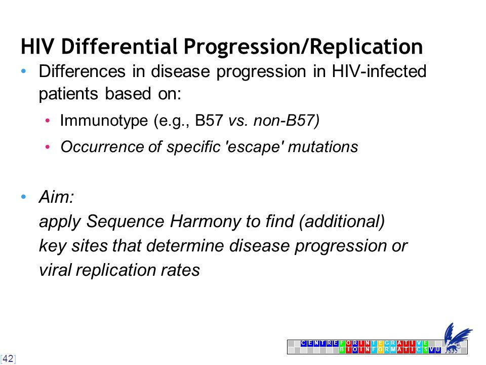 [42] CENTRFORINTEGRATIVE BIOINFORMATICSVU E HIV Differential Progression/Replication Differences in disease progression in HIV-infected patients based on: Immunotype (e.g., B57 vs.