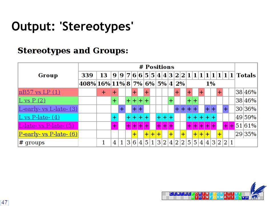 [47] CENTRFORINTEGRATIVE BIOINFORMATICSVU E Output: Stereotypes