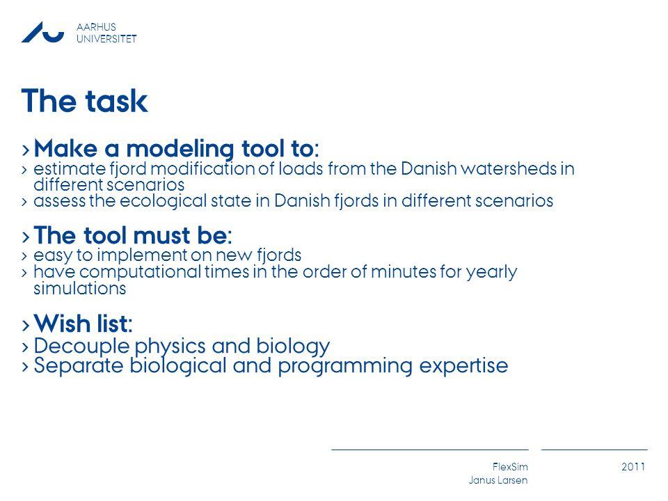 AARHUS UNIVERSITET FlexSim Janus Larsen 2011 The solution › FlexSIM › Model setup including the ecological equation system is inputted to a precompiled model engine.