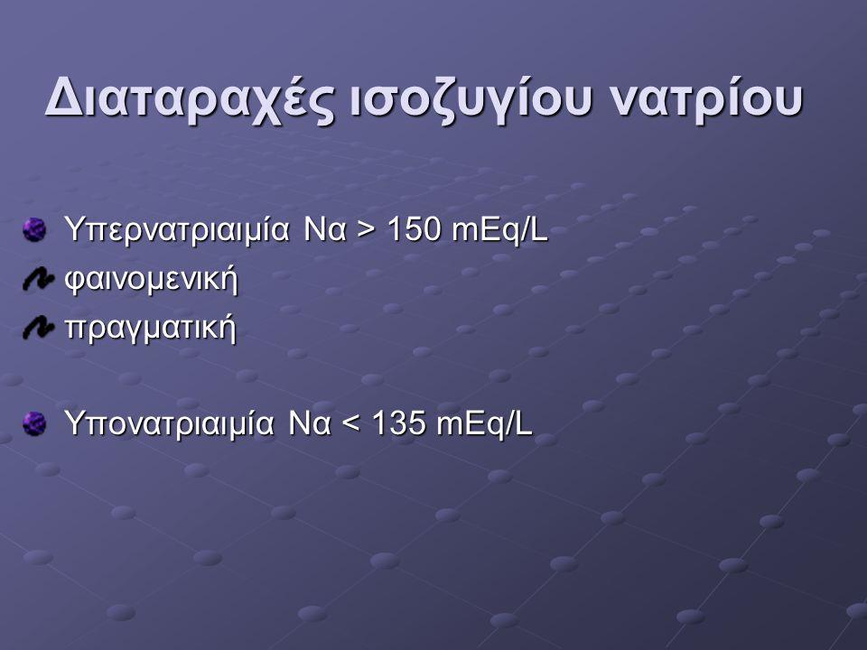 Διαταραχές ισοζυγίου νατρίου Υπερνατριαιμία Να > 150 mEq/L Υπερνατριαιμία Να > 150 mEq/L φαινομενική φαινομενική πραγματική πραγματική Υπονατριαιμία Ν