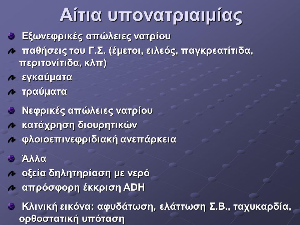 Αίτια υπονατριαιμίας Εξωνεφρικές απώλειες νατρίου Εξωνεφρικές απώλειες νατρίου παθήσεις του Γ.Σ. (έμετοι, ειλεός, παγκρεατίτιδα, περιτονίτιδα, κλπ) πα