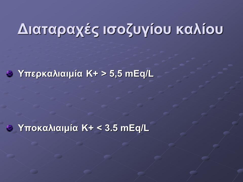 Διαταραχές ισοζυγίου καλίου Υπερκαλιαιμία Κ+ > 5,5 mEq/L Υπερκαλιαιμία Κ+ > 5,5 mEq/L Υποκαλιαιμία Κ+ < 3.5 mEq/L Υποκαλιαιμία Κ+ < 3.5 mEq/L