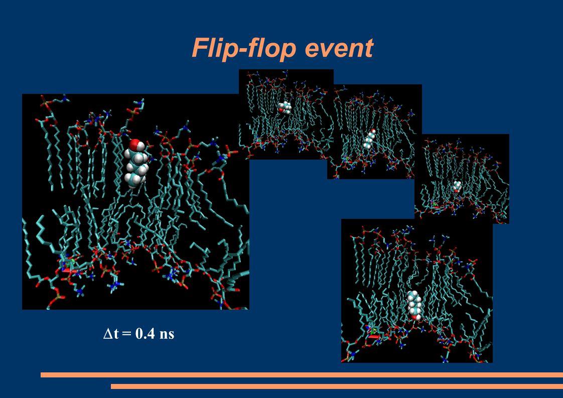 Flip-flop event  t = 0.4 ns