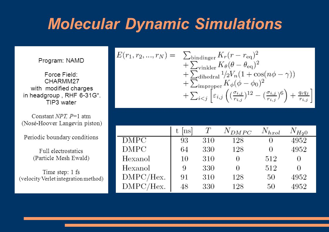 Molecular Dynamic Simulations Program: NAMD Force Field: CHARMM27 with modified charges in headgroup, RHF 6-31G*.
