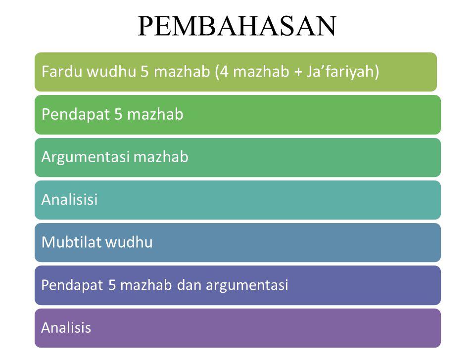 PEMBAHASAN Fardu wudhu 5 mazhab (4 mazhab + Ja'fariyah)Pendapat 5 mazhab Argumentasi mazhabAnalisisiMubtilat wudhu Pendapat 5 mazhab dan argumentasiAnalisis