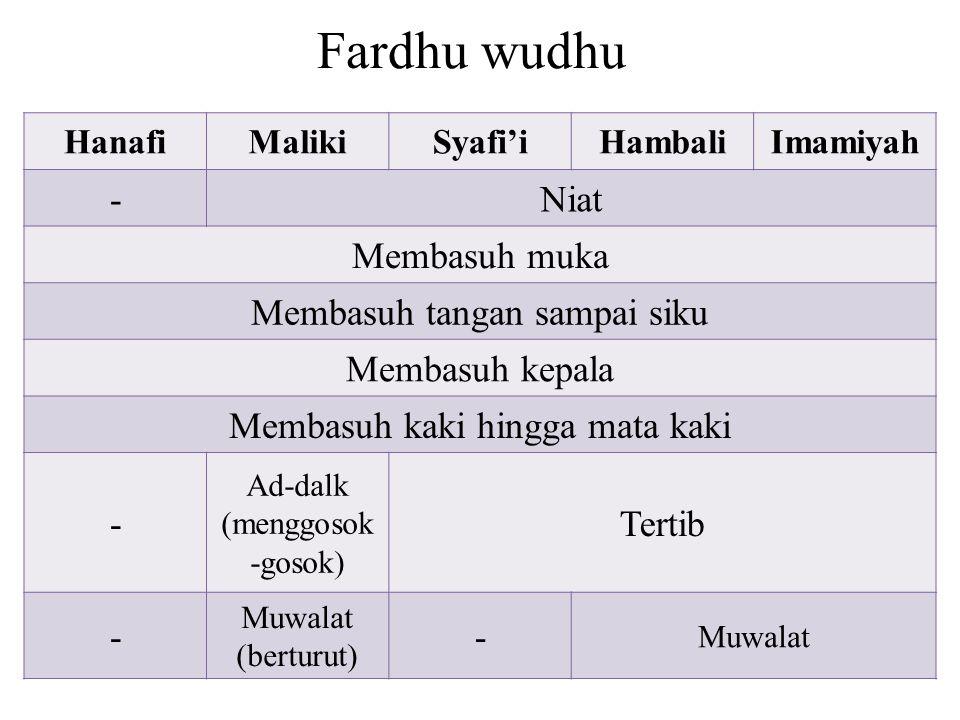 Fardhu wudhu HanafiMalikiSyafi'iHambaliImamiyah -Niat Membasuh muka Membasuh tangan sampai siku Membasuh kepala Membasuh kaki hingga mata kaki - Ad-dalk (menggosok -gosok) Tertib - Muwalat (berturut) - Muwalat