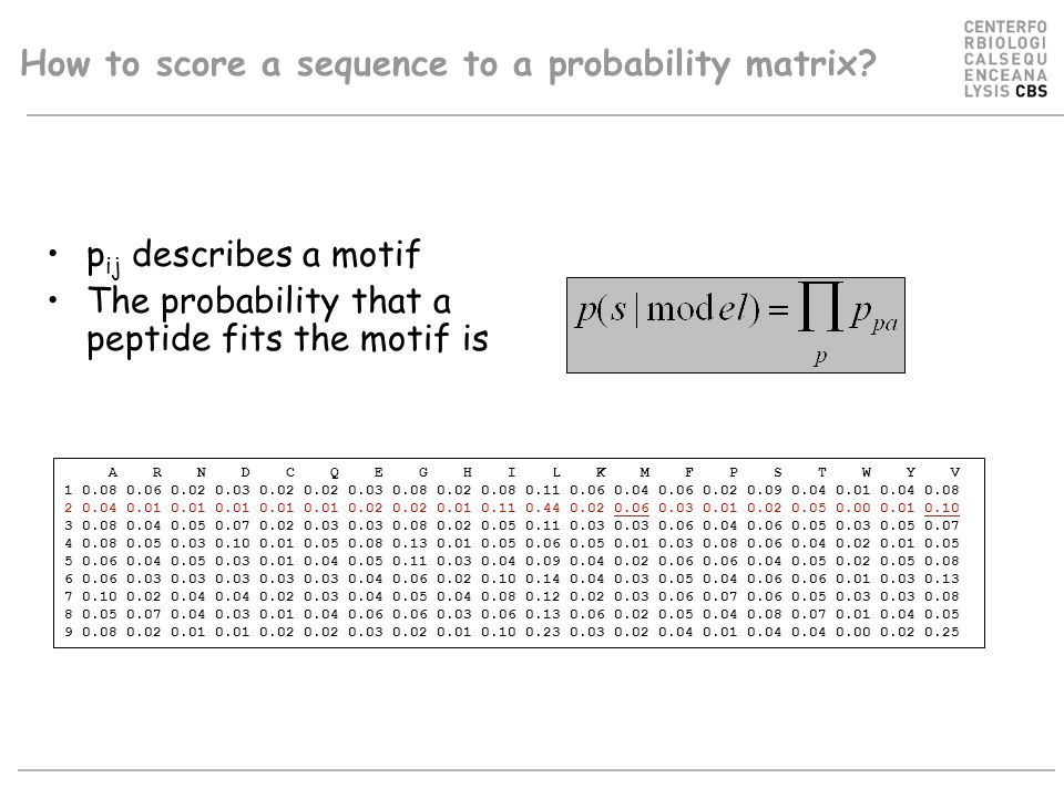 How to score a sequence to a probability matrix? p ij describes a motif The probability that a peptide fits the motif is A R N D C Q E G H I L K M F P