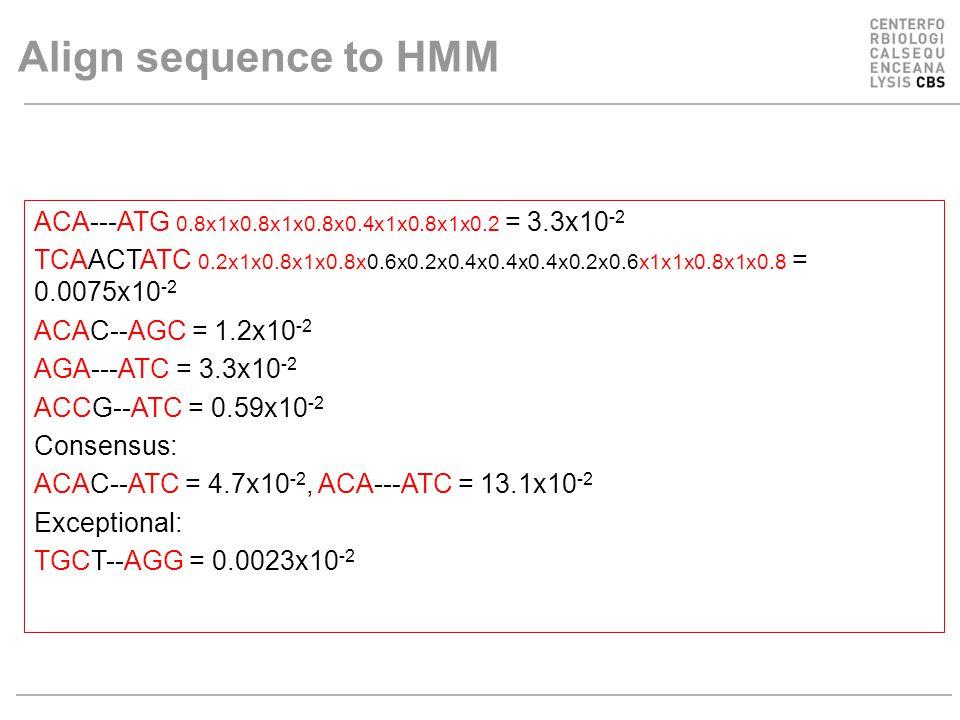 Align sequence to HMM ACA---ATG 0.8x1x0.8x1x0.8x0.4x1x0.8x1x0.2 = 3.3x10 -2 TCAACTATC 0.2x1x0.8x1x0.8x0.6x0.2x0.4x0.4x0.4x0.2x0.6x1x1x0.8x1x0.8 = 0.0075x10 -2 ACAC--AGC = 1.2x10 -2 AGA---ATC = 3.3x10 -2 ACCG--ATC = 0.59x10 -2 Consensus: ACAC--ATC = 4.7x10 -2, ACA---ATC = 13.1x10 -2 Exceptional: TGCT--AGG = 0.0023x10 -2