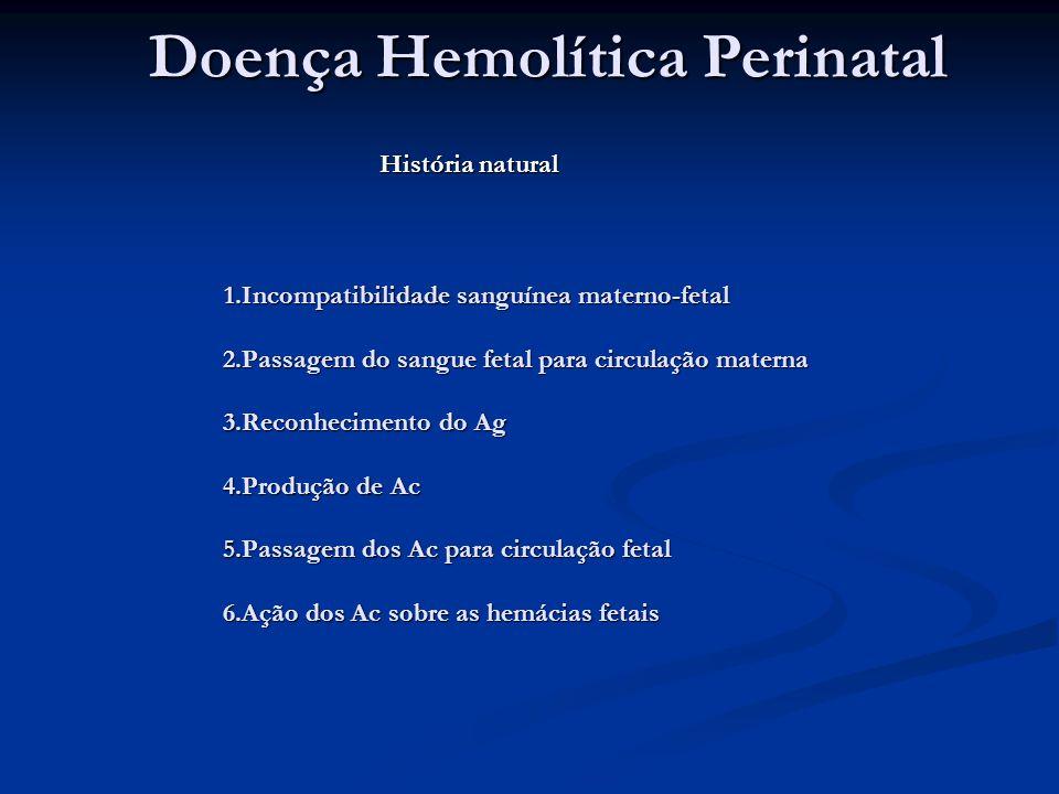 1.Incompatibilidade sanguínea materno-fetal 2.Passagem do sangue fetal para circulação materna 3.Reconhecimento do Ag 4.Produção de Ac 5.Passagem dos