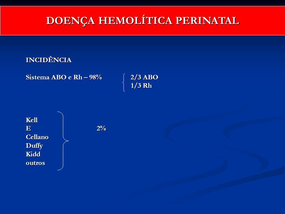 INCIDÊNCIA Sistema ABO e Rh – 98% 2/3 ABO 1/3 Rh 1/3 RhKell E 2% CellanoDuffyKiddoutros DOENÇA HEMOLÍTICA PERINATAL
