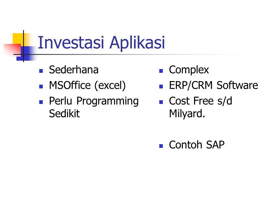 Investasi Aplikasi Sederhana MSOffice (excel) Perlu Programming Sedikit Complex ERP/CRM Software Cost Free s/d Milyard.
