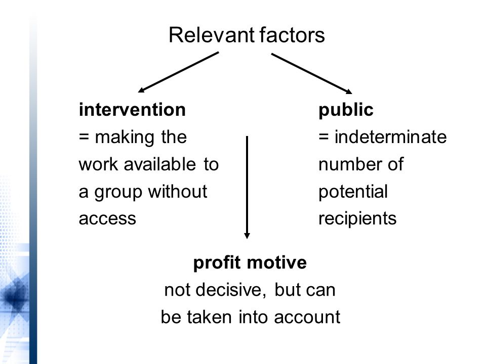 intervention = making the work available to a group without access public = indeterminate number of potential recipients Relevant factors profit motive not decisive, but can be taken into account