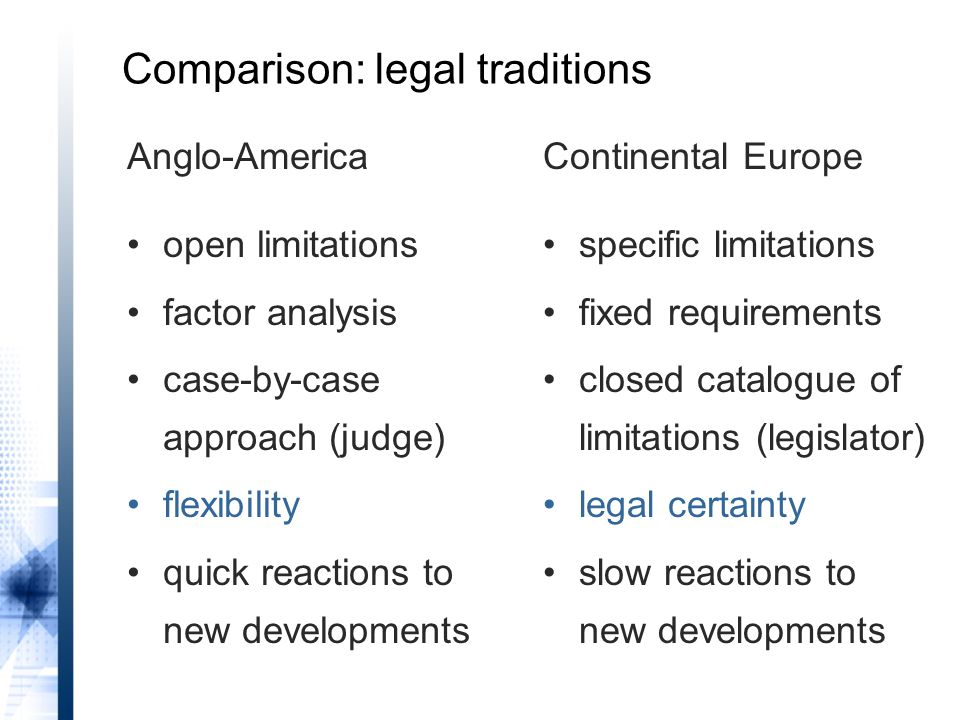 Anglo-America open limitations factor analysis case-by-case approach (judge) flexibility quick reactions to new developments Continental Europe specific limitations fixed requirements closed catalogue of limitations (legislator) legal certainty slow reactions to new developments Comparison: legal traditions