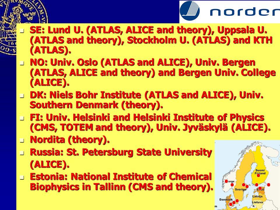 Paula Eerola Spåtind January 7, 2008 5 SE: Lund U. (ATLAS, ALICE and theory), Uppsala U. (ATLAS and theory), Stockholm U. (ATLAS) and KTH (ATLAS). SE: