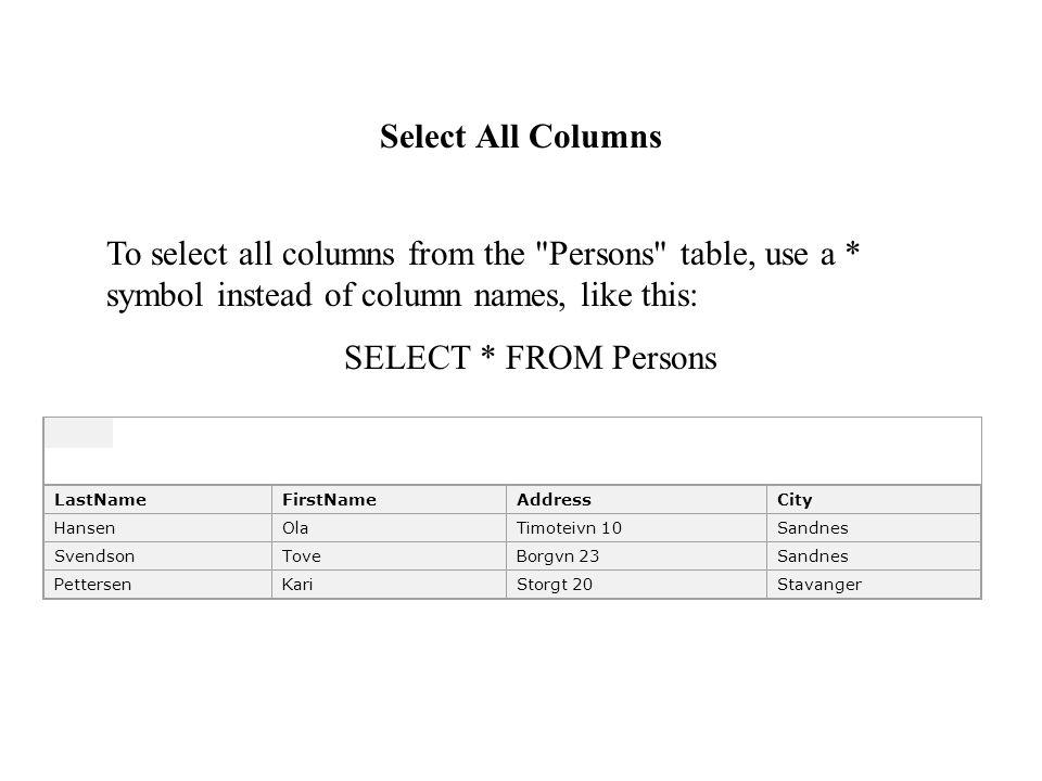 To select all columns from the Persons table, use a * symbol instead of column names, like this: SELECT * FROM Persons LastNameFirstNameAddressCity HansenOlaTimoteivn 10Sandnes SvendsonToveBorgvn 23Sandnes PettersenKariStorgt 20Stavanger Select All Columns