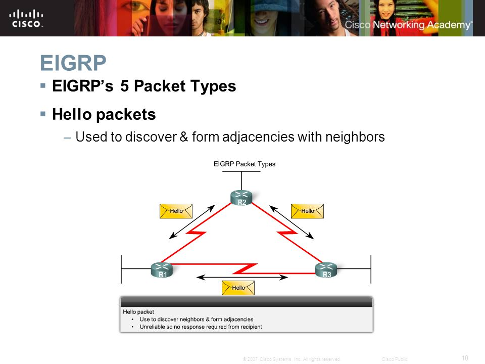 10 © 2007 Cisco Systems, Inc. All rights reserved.Cisco Public EIGRP  EIGRP's 5 Packet Types  Hello packets –Used to discover & form adjacencies wit