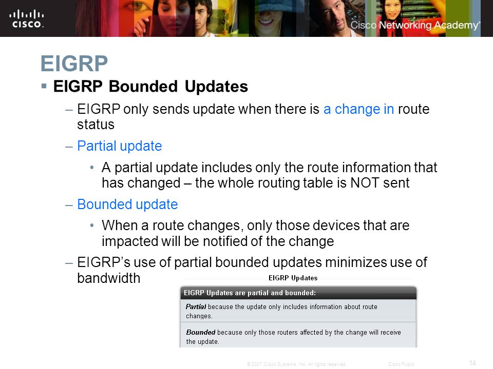 14 © 2007 Cisco Systems, Inc. All rights reserved.Cisco Public EIGRP  EIGRP Bounded Updates –EIGRP only sends update when there is a change in route