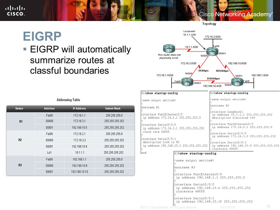 19 © 2007 Cisco Systems, Inc. All rights reserved.Cisco Public EIGRP  EIGRP will automatically summarize routes at classful boundaries