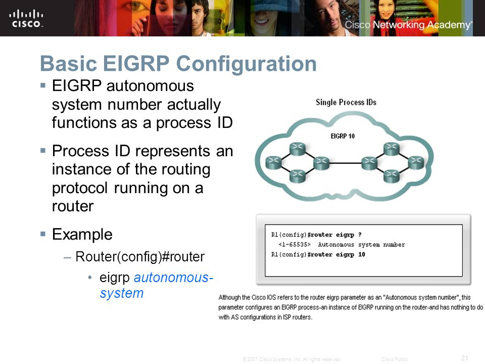 21 © 2007 Cisco Systems, Inc. All rights reserved.Cisco Public Basic EIGRP Configuration  EIGRP autonomous system number actually functions as a proc