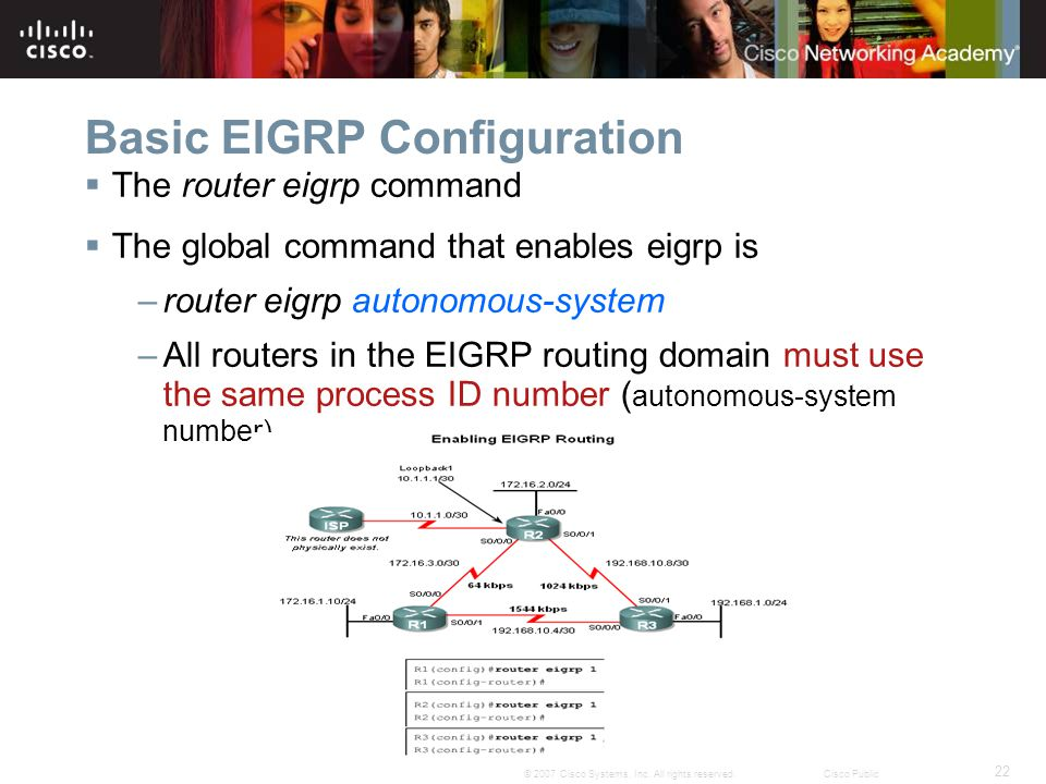 22 © 2007 Cisco Systems, Inc. All rights reserved.Cisco Public Basic EIGRP Configuration  The router eigrp command  The global command that enables