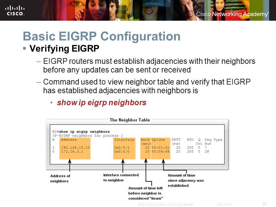 25 © 2007 Cisco Systems, Inc. All rights reserved.Cisco Public Basic EIGRP Configuration  Verifying EIGRP –EIGRP routers must establish adjacencies w