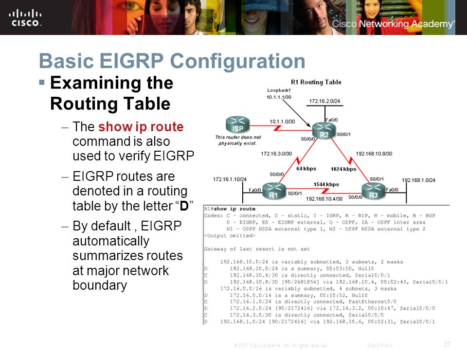 27 © 2007 Cisco Systems, Inc. All rights reserved.Cisco Public Basic EIGRP Configuration  Examining the Routing Table –The show ip route command is a