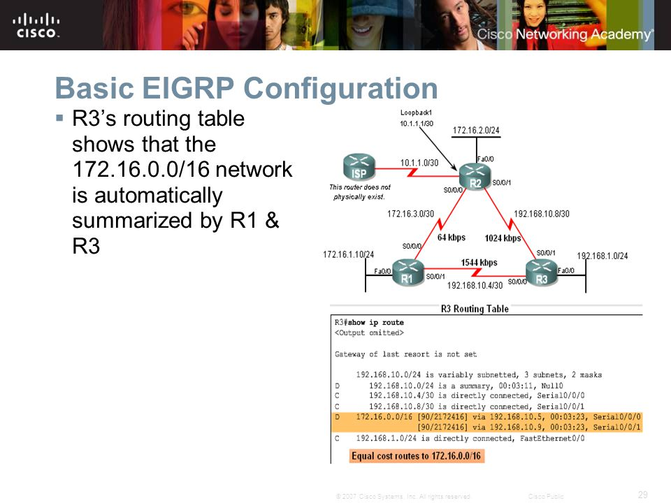 29 © 2007 Cisco Systems, Inc. All rights reserved.Cisco Public Basic EIGRP Configuration  R3's routing table shows that the 172.16.0.0/16 network is