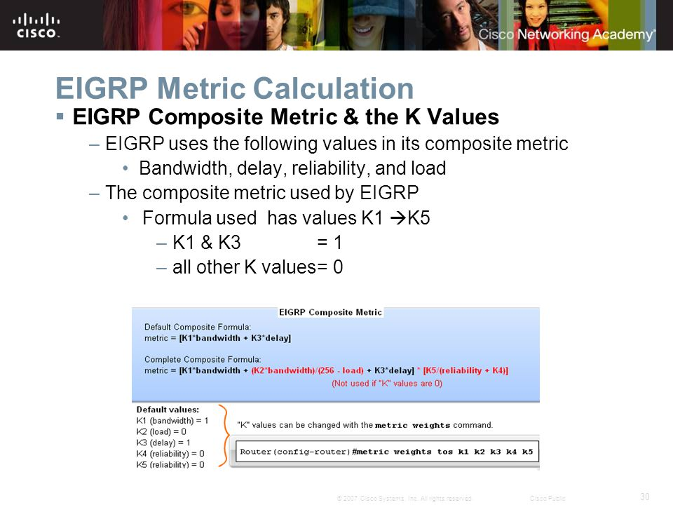 30 © 2007 Cisco Systems, Inc. All rights reserved.Cisco Public EIGRP Metric Calculation  EIGRP Composite Metric & the K Values –EIGRP uses the follow