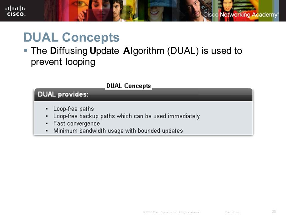 39 © 2007 Cisco Systems, Inc. All rights reserved.Cisco Public DUAL Concepts  The Diffusing Update Algorithm (DUAL) is used to prevent looping
