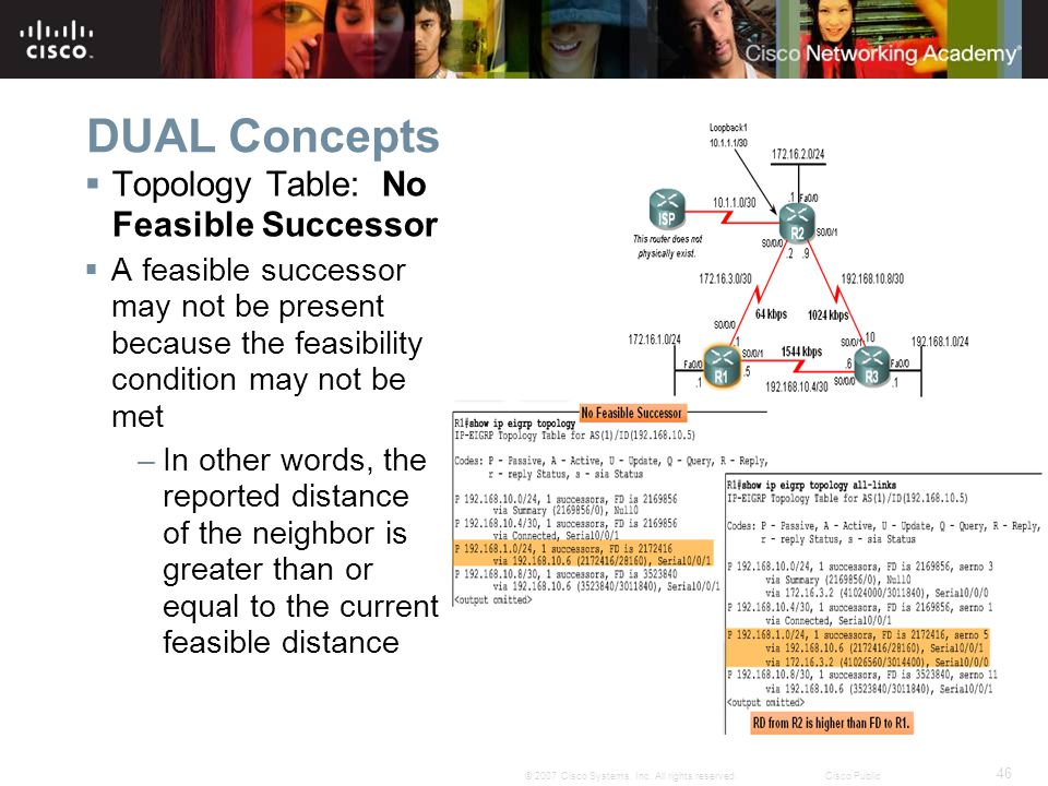 46 © 2007 Cisco Systems, Inc. All rights reserved.Cisco Public DUAL Concepts  Topology Table: No Feasible Successor  A feasible successor may not be