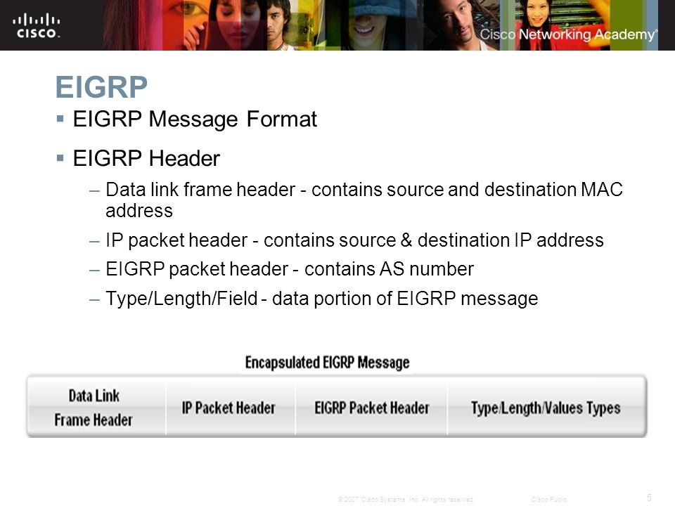 5 © 2007 Cisco Systems, Inc. All rights reserved.Cisco Public EIGRP  EIGRP Message Format  EIGRP Header –Data link frame header - contains source an