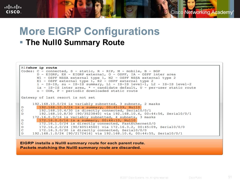 51 © 2007 Cisco Systems, Inc. All rights reserved.Cisco Public More EIGRP Configurations  The Null0 Summary Route