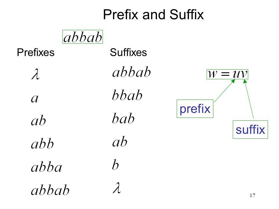 17 Prefix and Suffix Suffixes prefix suffix Prefixes