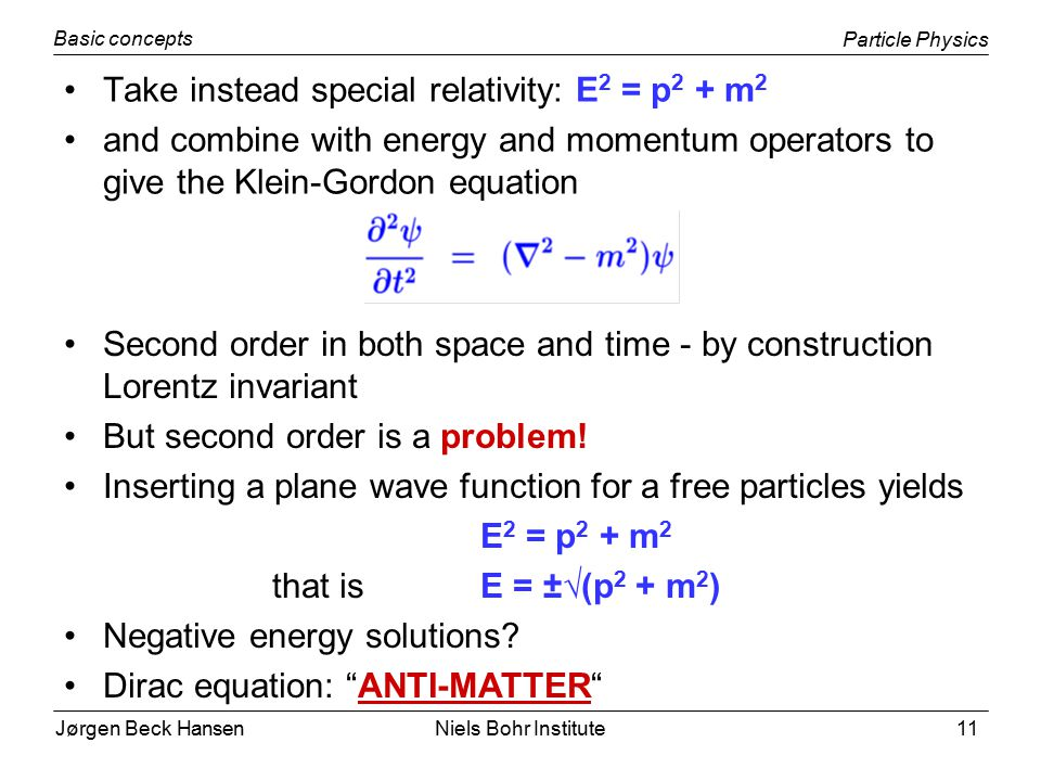 Jørgen Beck Hansen Particle Physics Basic concepts Niels Bohr Institute11 Take instead special relativity: E 2 = p 2 + m 2 and combine with energy and momentum operators to give the Klein-Gordon equation Second order in both space and time - by construction Lorentz invariant But second order is a problem.