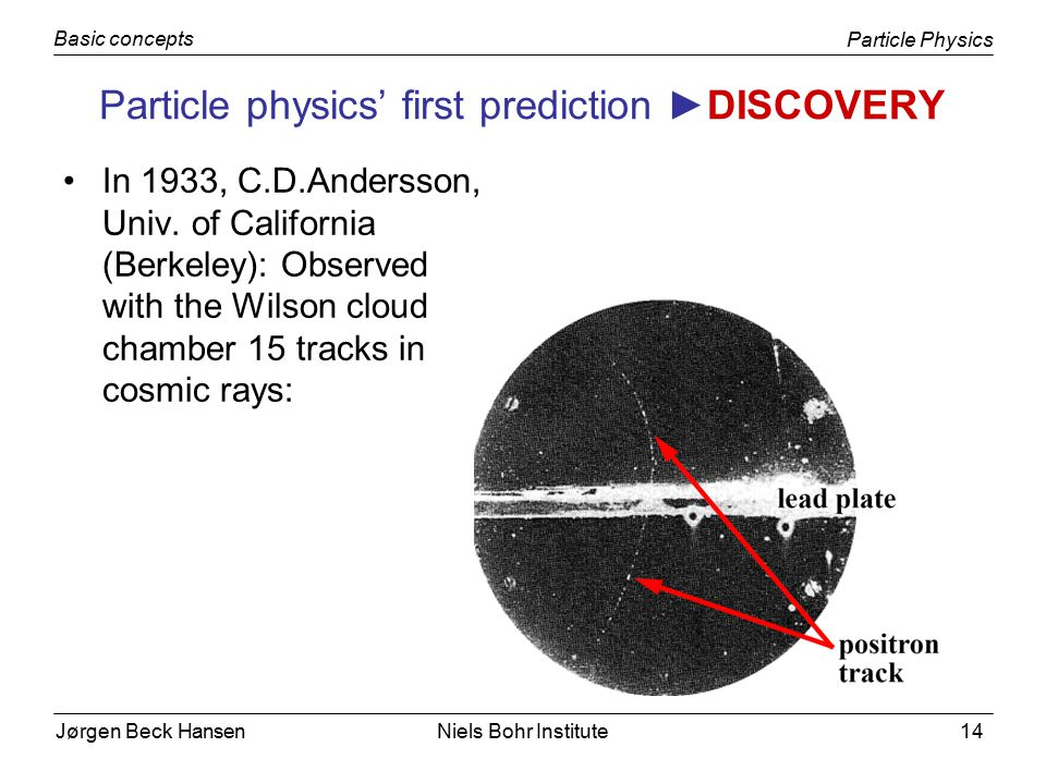 Jørgen Beck Hansen Particle Physics Basic concepts Niels Bohr Institute14 Particle physics' first prediction ►DISCOVERY In 1933, C.D.Andersson, Univ.