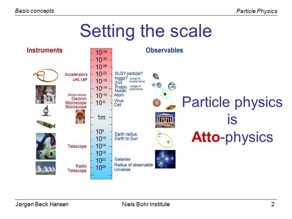 Jørgen Beck Hansen Particle Physics Basic concepts Niels Bohr Institute23
