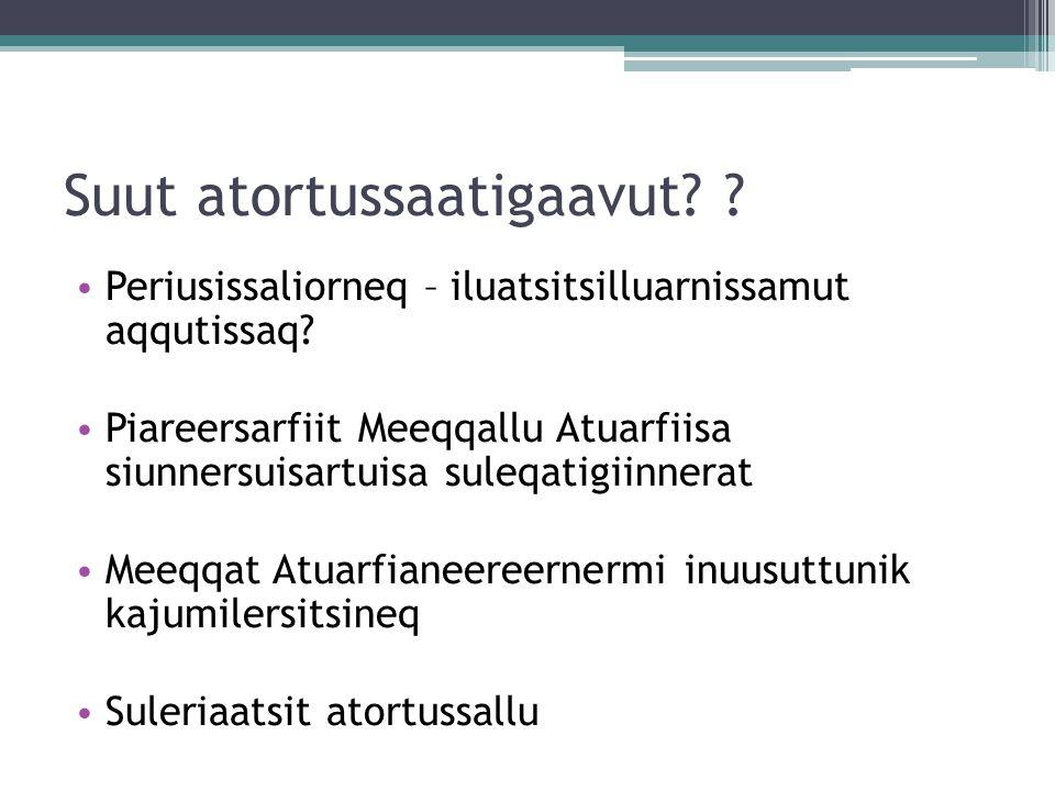 Suut atortussaatigaavut. Periusissaliorneq – iluatsitsilluarnissamut aqqutissaq.