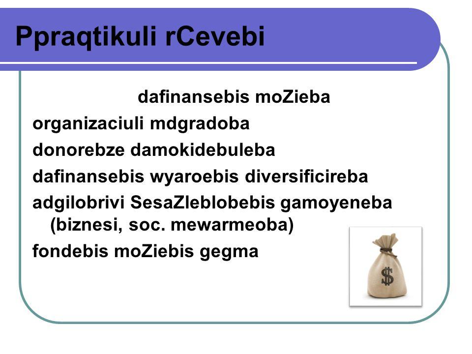 Ppraqtikuli rCevebi dafinansebis moZieba organizaciuli mdgradoba donorebze damokidebuleba dafinansebis wyaroebis diversificireba adgilobrivi SesaZleblobebis gamoyeneba (biznesi, soc.