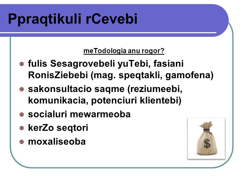 Ppraqtikuli rCevebi meTodologia anu rogor. fulis Sesagrovebeli yuTebi, fasiani RonisZiebebi (mag.